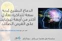 2- الدماغ البشري لديه سعة للذاكرة تعادل أكثر من أربعة تيرابايت على الق