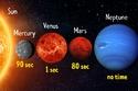 المدة التي يمكن للإنسان أن يبقى فيها حيًا على مختلف الكواكب