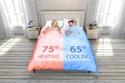 التحكم في مناخ السرير