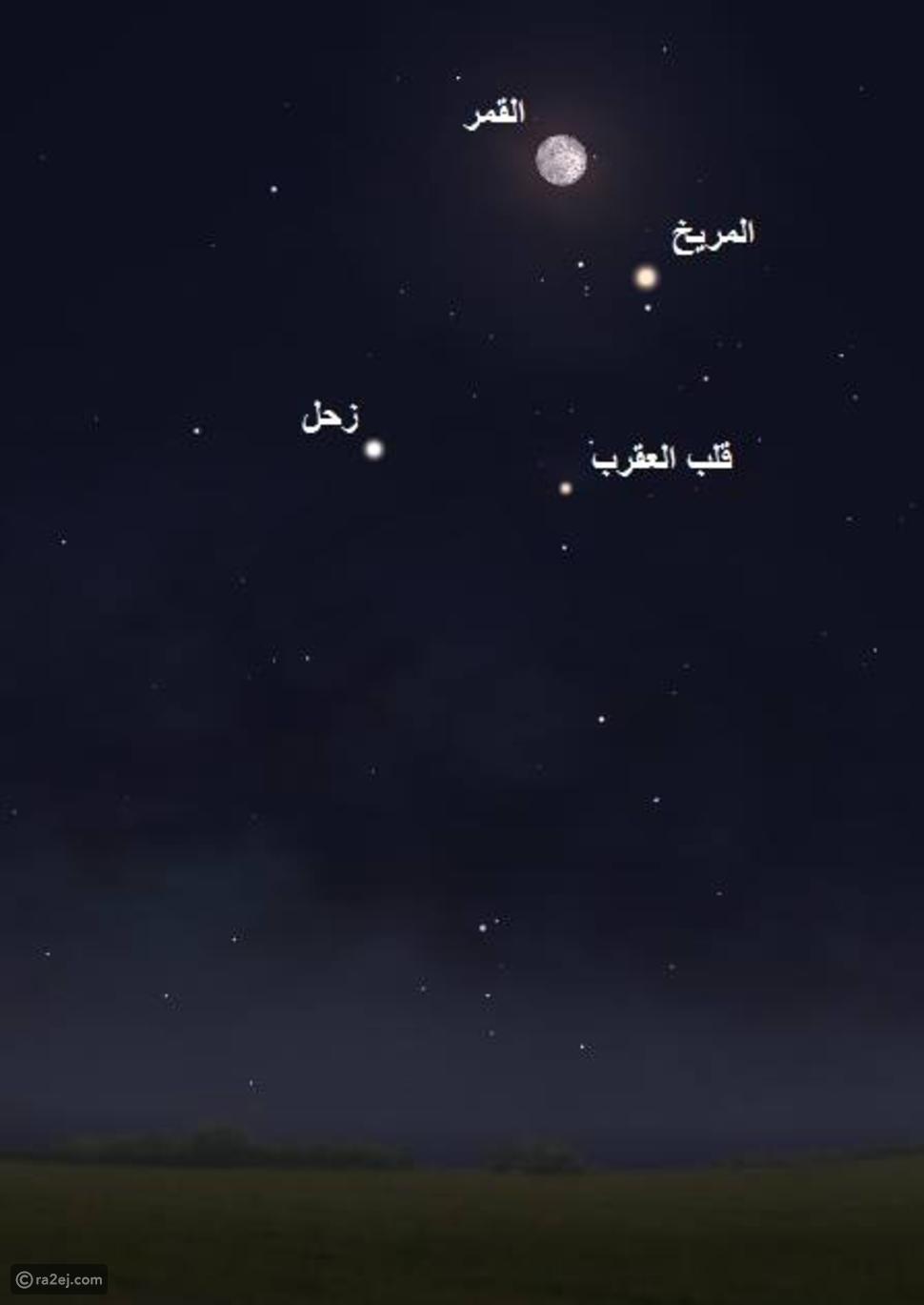 الأرض تشهد ظاهرة التقابل بين المريخ والشمس مساء اليوم.. يمكنك رصدها بهذه الخطوات