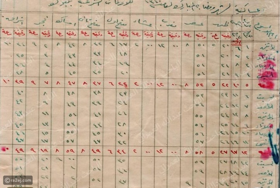 تعرف على أقدم إمساكية لشهر رمضان: صُنعت في السعودية وهذا عمرها