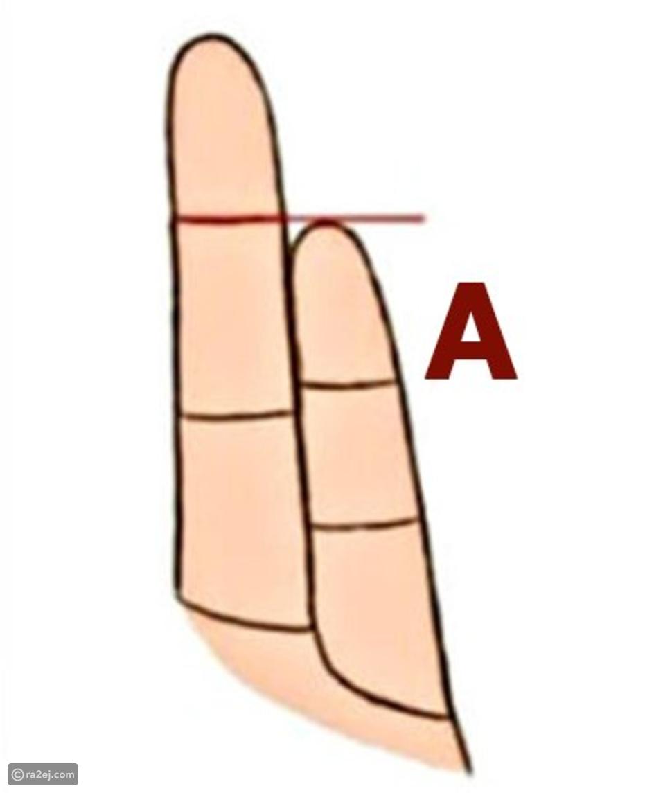 حسب طول إصبع الخنصر: هل شخصيتك واحدة من هذه الشخصيات الثلاثة؟