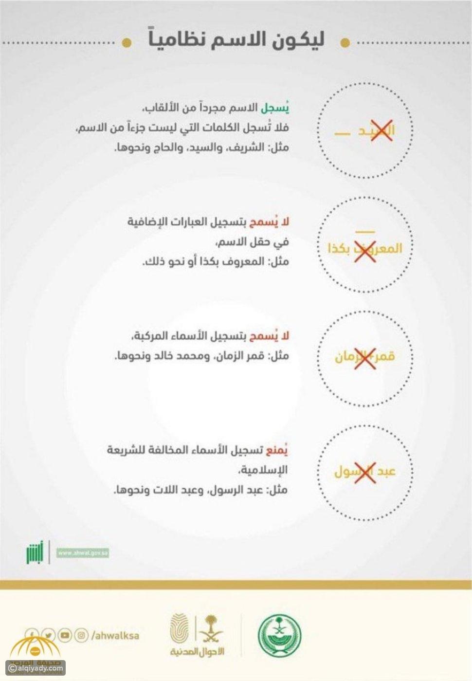 قائمة الأسماء الممنوعة في السعودية لعام 1441: تعرفوا عليها