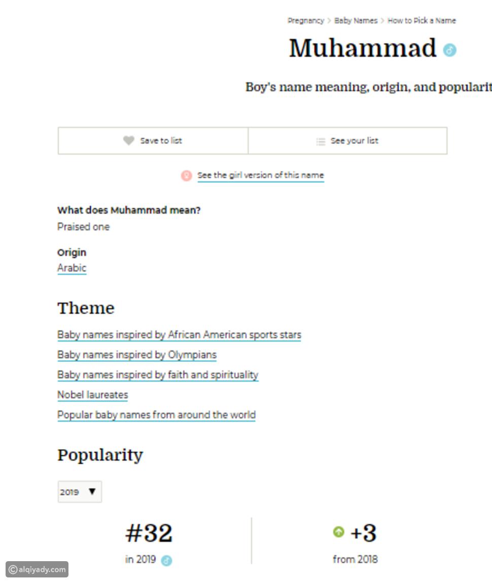 لأول مرة: اسم محمد ضمن أكثر 10 أسماء انتشاراً في أمريكا والسبب