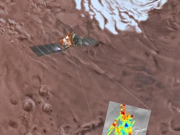 أثر المياة على المريخ